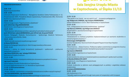 Plakat I Międzynarodowa Konferencja